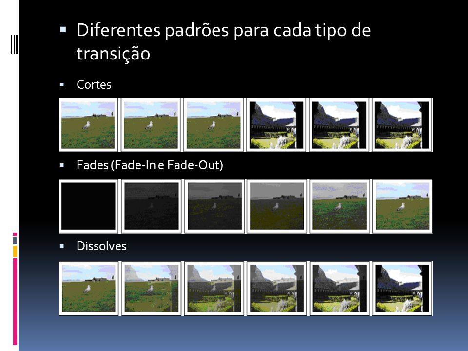 Cortes Fades (Fade-In e Fade-Out) Dissolves Diferentes padrões para cada tipo de transição