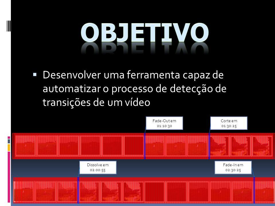 Desenvolver uma ferramenta capaz de automatizar o processo de detecção de transições de um vídeo Fade-In em 02:30:25 Dissolve em 02:00:55 Corte em 01:30:25 Fade-Out em 01:10:30