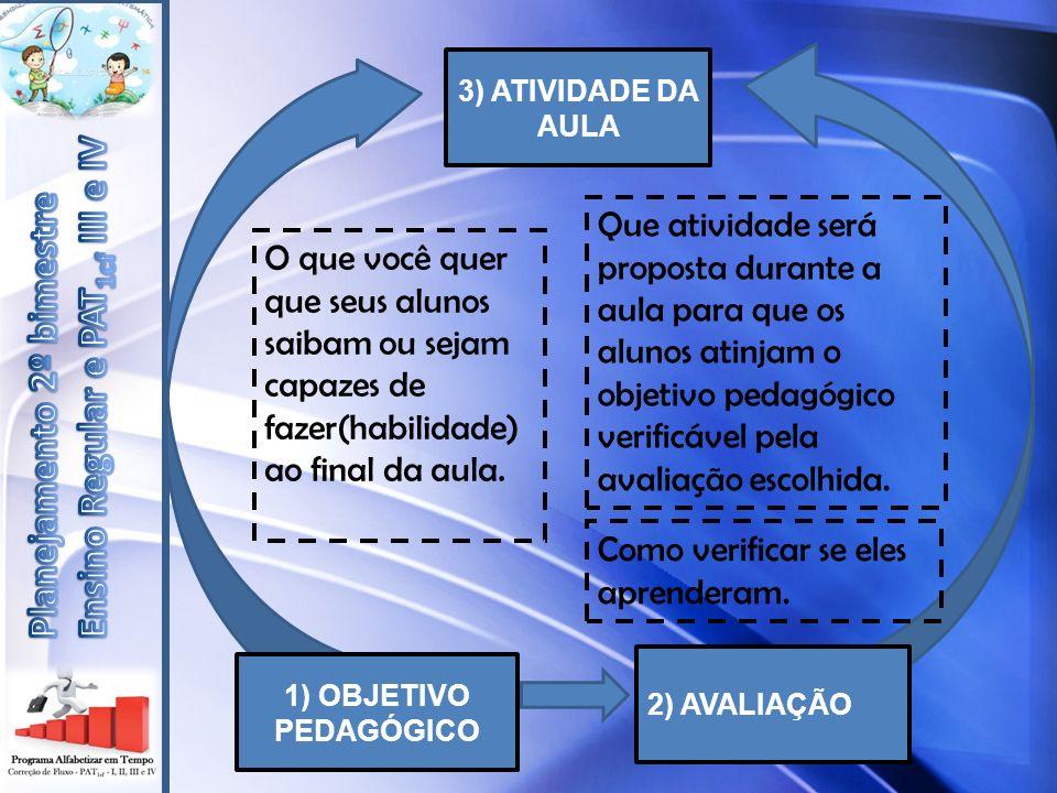 3) ATIVIDADE DA AULA O que você quer que seus alunos saibam ou sejam capazes de fazer(habilidade) ao final da aula.