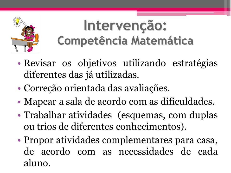 Intervenção: Competência Matemática Revisar os objetivos utilizando estratégias diferentes das já utilizadas. Correção orientada das avaliações. Mapea