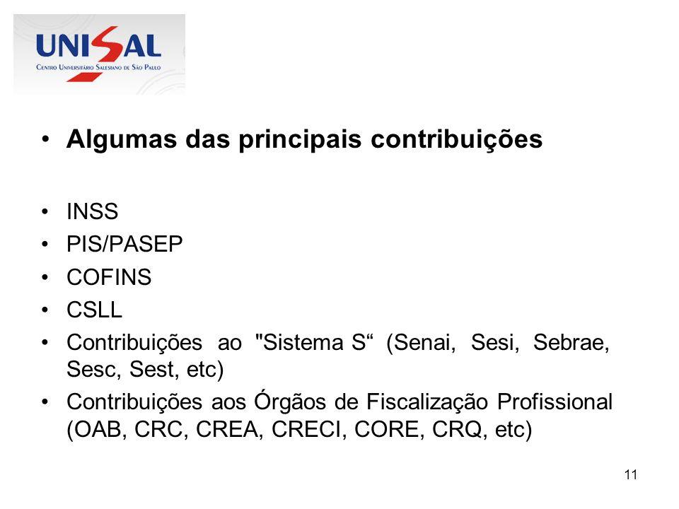 11 Algumas das principais contribuições INSS PIS/PASEP COFINS CSLL Contribuições ao