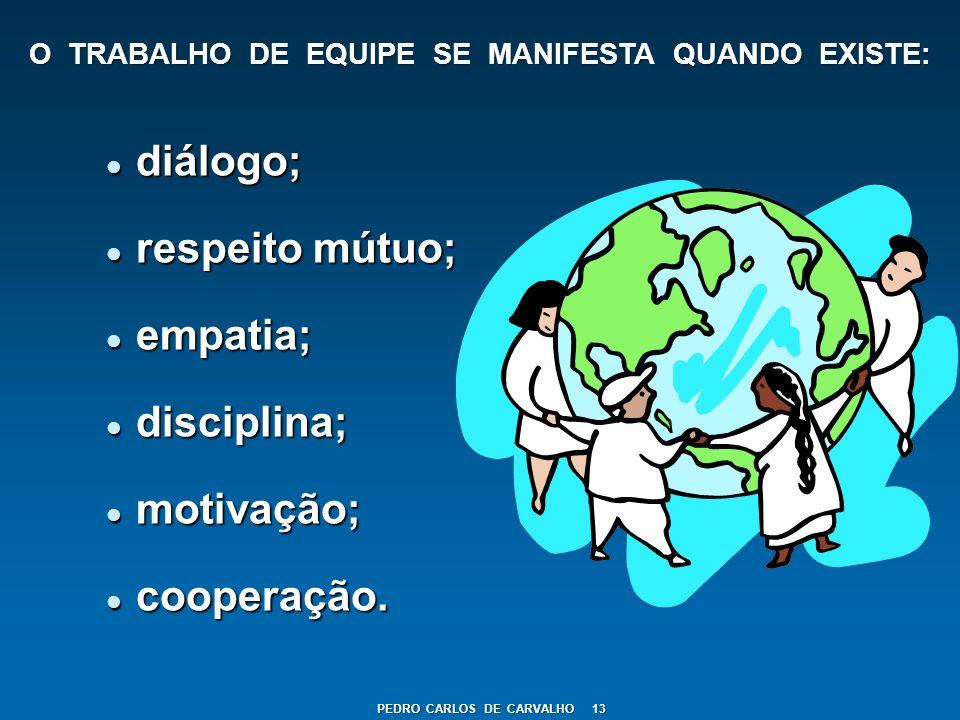 diálogo; diálogo; respeito mútuo; respeito mútuo; empatia; empatia; disciplina; disciplina; motivação; motivação; cooperação. cooperação. O TRABALHO D