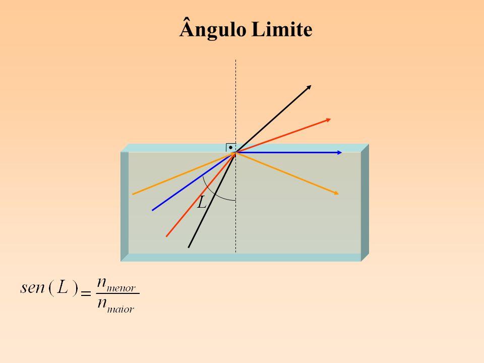 Condições para a ocorrência da reflexão total da luz: 1ª) A luz incidente deve estar-se propagando do meio mais refringente para o menos refringente.