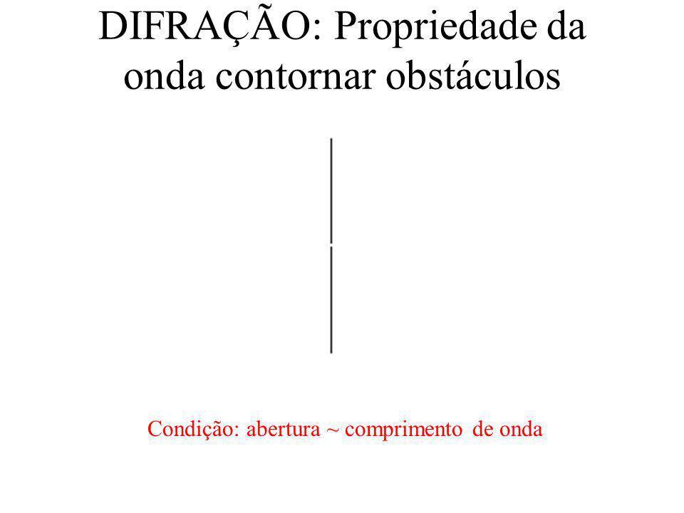 DIFRAÇÃO: Propriedade da onda contornar obstáculos Condição: abertura ~ comprimento de onda
