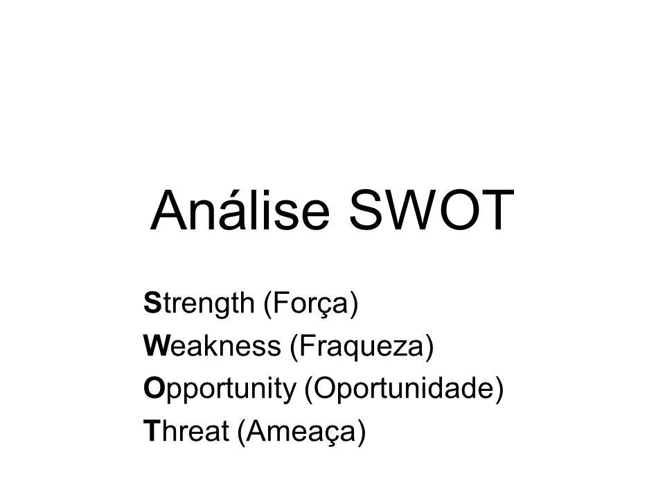 Análise SWOT Strength (Força) Weakness (Fraqueza) Opportunity (Oportunidade) Threat (Ameaça)