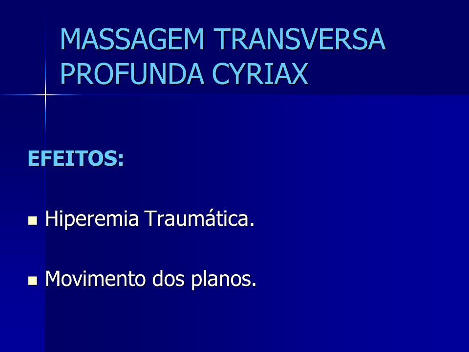 EFEITOS: Hiperemia Traumática.Hiperemia Traumática.