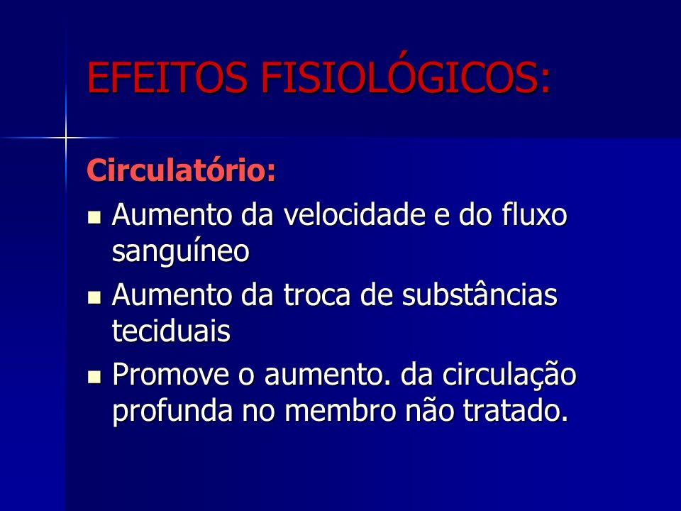 EFEITOS FISIOLÓGICOS: Circulatório: Aumento da velocidade e do fluxo sanguíneo Aumento da velocidade e do fluxo sanguíneo Aumento da troca de substâncias teciduais Aumento da troca de substâncias teciduais Promove o aumento.