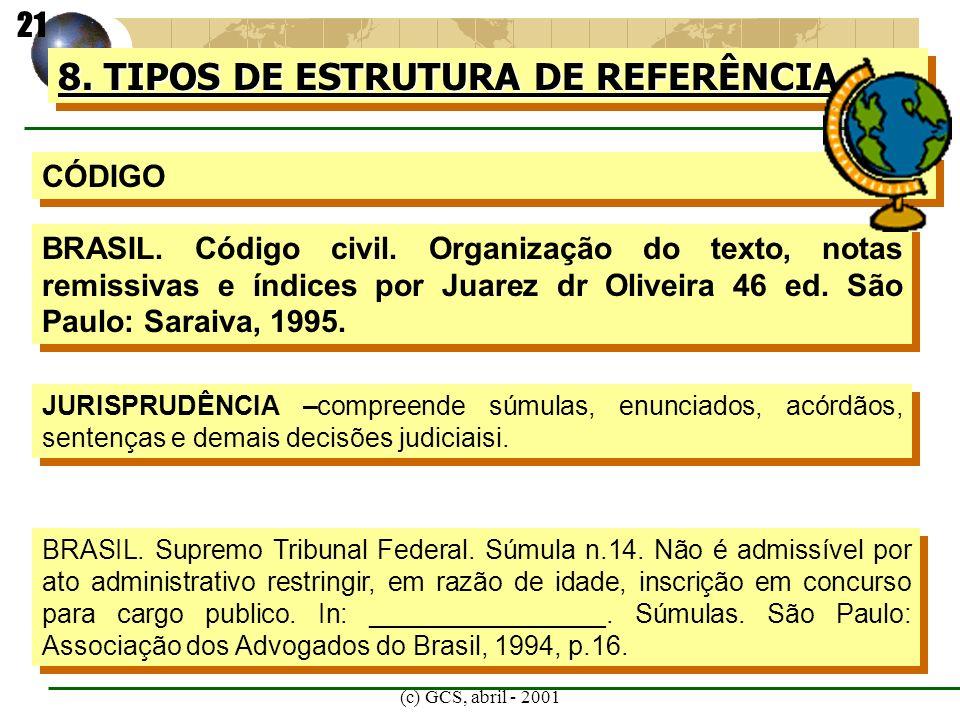 (c) GCS, abril - 2001 8. TIPOS DE ESTRUTURA DE REFERÊNCIA CÓDIGO BRASIL. Código civil. Organização do texto, notas remissivas e índices por Juarez dr
