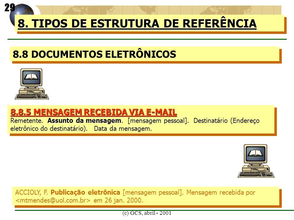 (c) GCS, abril - 2001 8. TIPOS DE ESTRUTURA DE REFERÊNCIA 8.8 DOCUMENTOS ELETRÔNICOS 8.8.5 MENSAGEM RECEBIDA VIA E-MAIL Assunto da mensagem Remetente.