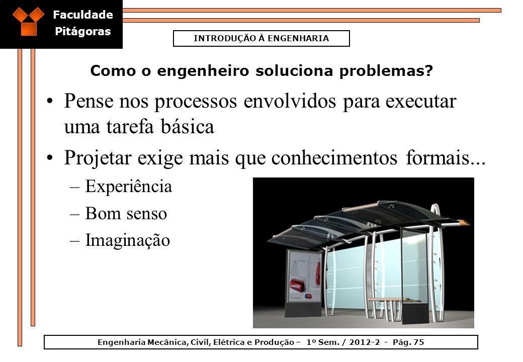 Faculdade Pitágoras INTRODUÇÃO À ENGENHARIA Engenharia Mecânica, Civil, Elétrica e Produção – 1º Sem. / 2012-2 - Pág. 75 Como o engenheiro soluciona p