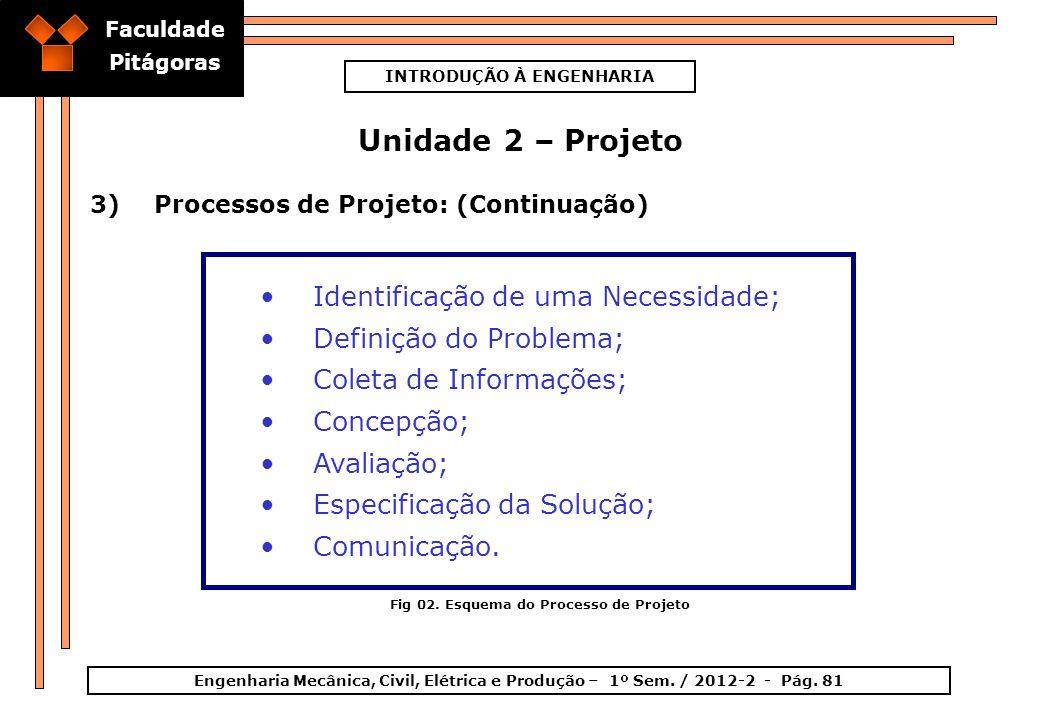 Faculdade Pitágoras INTRODUÇÃO À ENGENHARIA Engenharia Mecânica, Civil, Elétrica e Produção – 1º Sem. / 2012-2 - Pág. 81 Unidade 2 – Projeto 3)Process