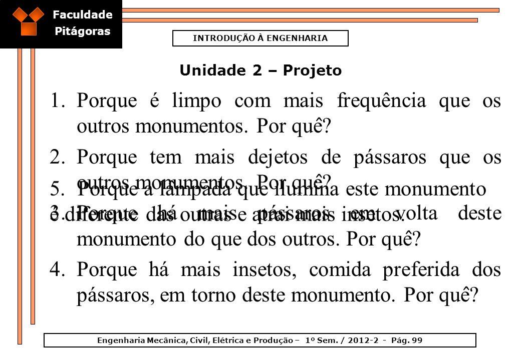 Faculdade Pitágoras INTRODUÇÃO À ENGENHARIA Engenharia Mecânica, Civil, Elétrica e Produção – 1º Sem. / 2012-2 - Pág. 99 Unidade 2 – Projeto 1.Porque