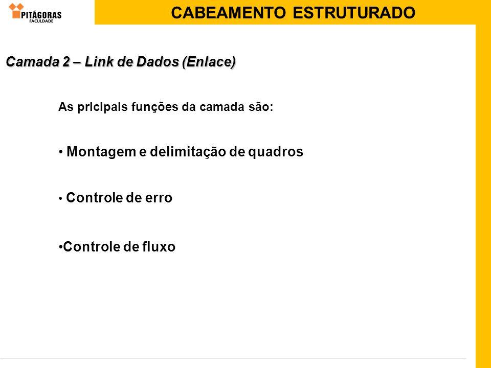 CABEAMENTO ESTRUTURADO As pricipais funções da camada são: Montagem e delimitação de quadros Controle de erro Controle de fluxo Camada 2 – Link de Dad