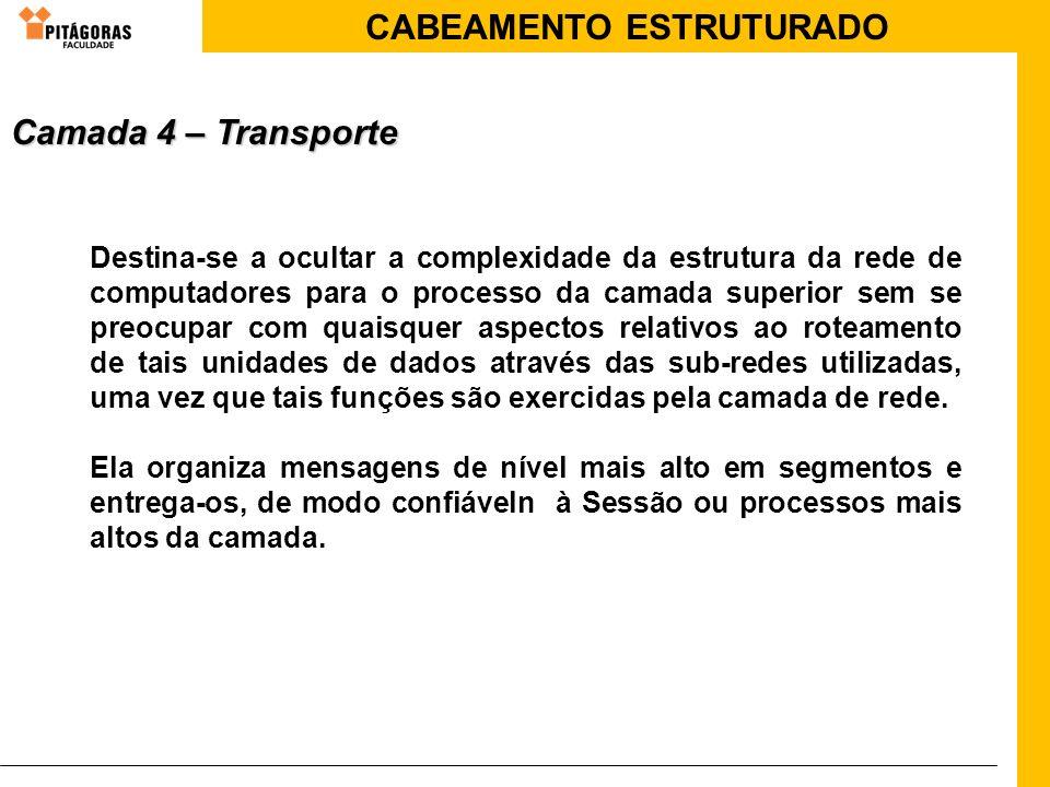 CABEAMENTO ESTRUTURADO As três principais funções da camada de transporte são: Endereçamento Desenvolvimento de segmentos Serviços de conexão Camada 4 – Transporte