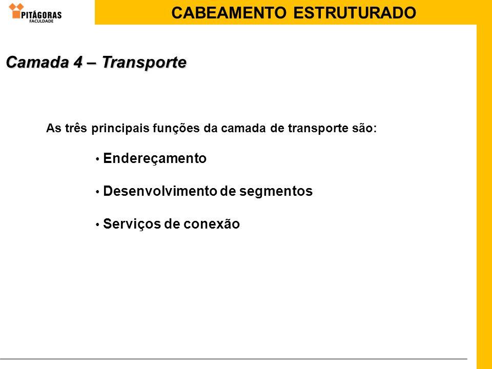 CABEAMENTO ESTRUTURADO As três principais funções da camada de transporte são: Endereçamento Desenvolvimento de segmentos Serviços de conexão Camada 4