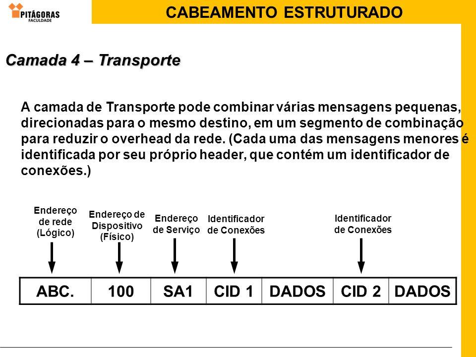 CABEAMENTO ESTRUTURADO A camada de Transporte pode combinar várias mensagens pequenas, direcionadas para o mesmo destino, em um segmento de combinação