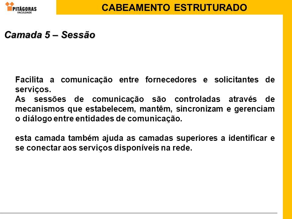 CABEAMENTO ESTRUTURADO Facilita a comunicação entre fornecedores e solicitantes de serviços. As sessões de comunicação são controladas através de meca