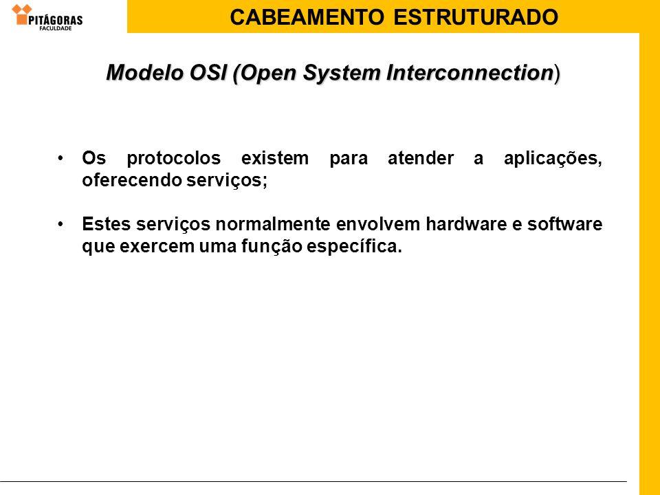 CABEAMENTO ESTRUTURADO Tipicamente é feita uma distinção entre os seguintes tipos de solicitantes e fornecedores de serviço: Servidores (Servers) Clientes (Clients) Pontos (Peers) ServidorCliente Ponto - a - Ponto Modelo OSI (Open System Interconnection)