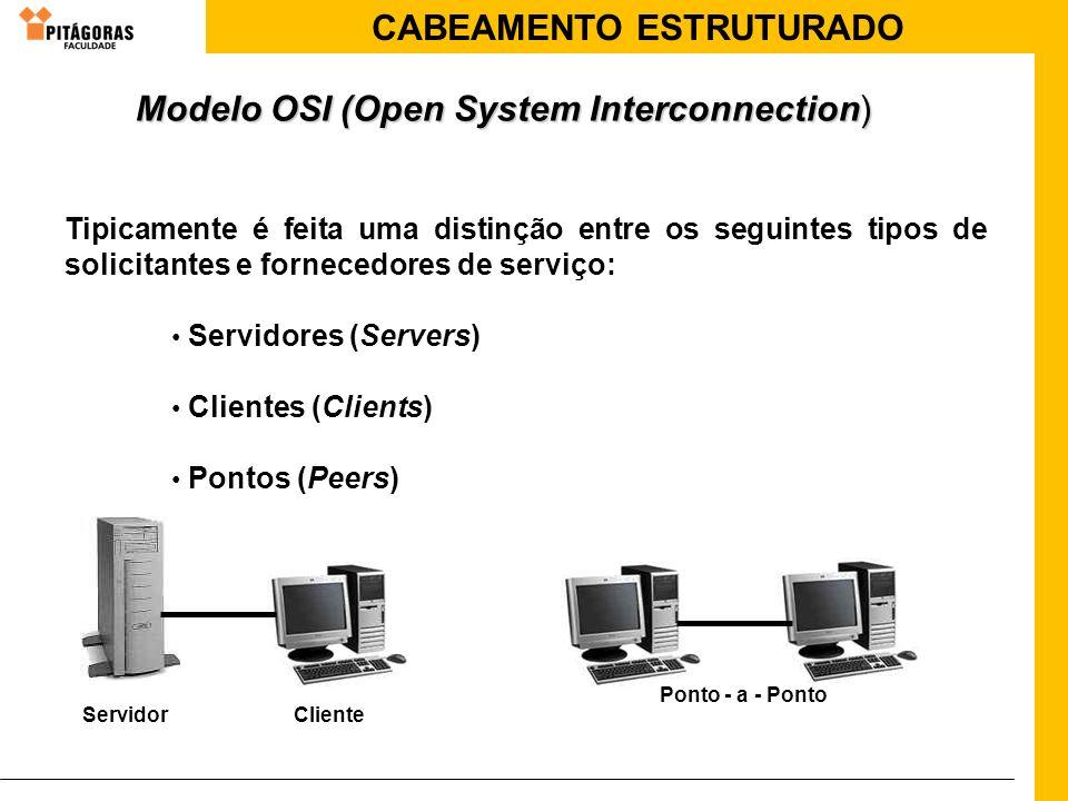 CABEAMENTO ESTRUTURADO Estas entidades são diferenciadas pelo que podem fazer em uma rede: Os servidores tipicamente apenas fornecem serviços; O clientes tipicamente solicitam serviços dos servidores; Os pontos (peers) fazem as duas coisas simultaneamente.