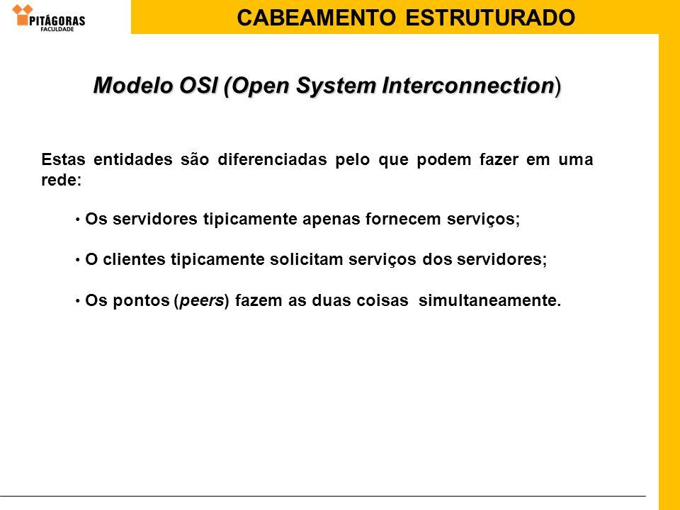 CABEAMENTO ESTRUTURADO Estas entidades são diferenciadas pelo que podem fazer em uma rede: Os servidores tipicamente apenas fornecem serviços; O clien
