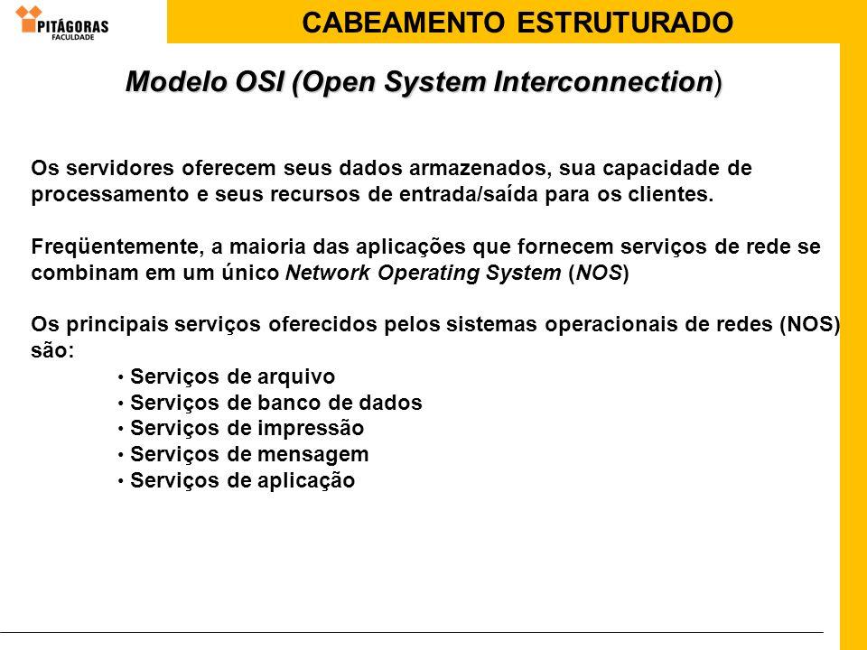 CABEAMENTO ESTRUTURADO As camadas do modelo OSI APLICAÇÃO APRESENTAÇÃO SESSÃO TRANSPORTE REDE LINK DE DADOS FÍSICA 1 2 3 4 5 6 7