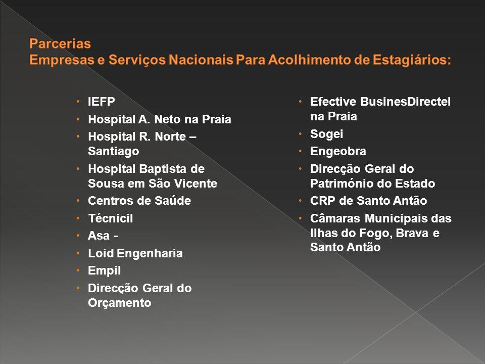 IEFP Hospital A. Neto na Praia Hospital R.