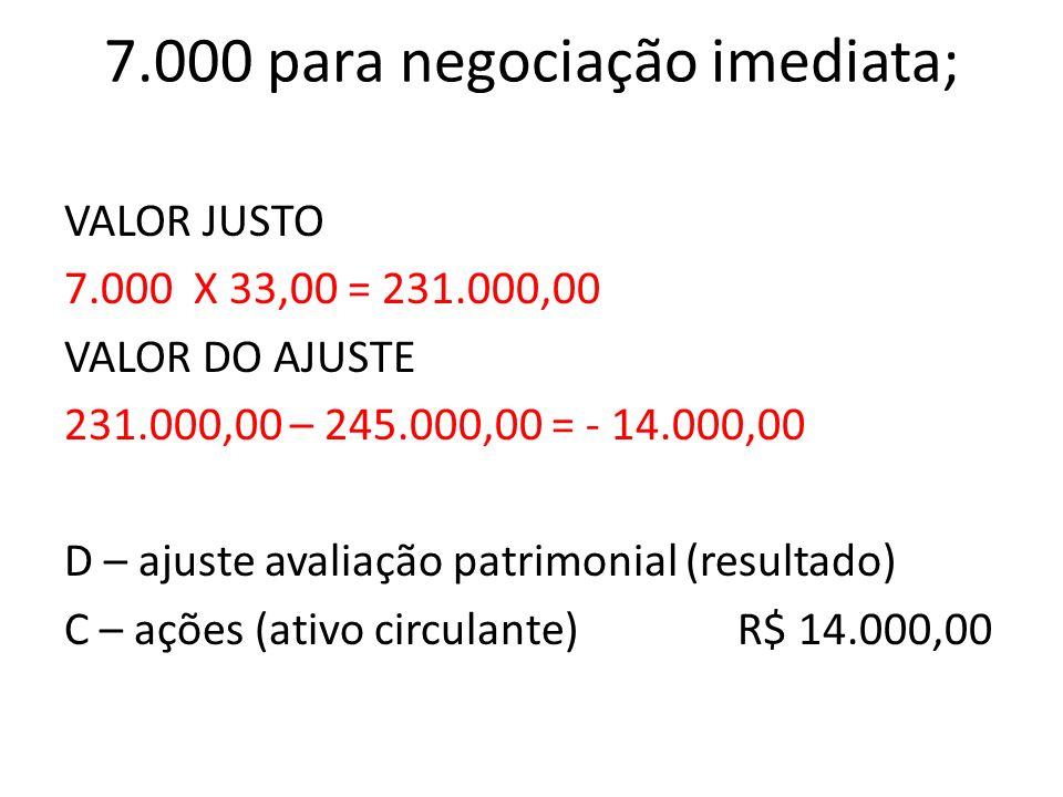 7.000 para negociação imediata; VALOR JUSTO 7.000 X 33,00 = 231.000,00 VALOR DO AJUSTE 231.000,00 – 245.000,00 = - 14.000,00 D – ajuste avaliação patr