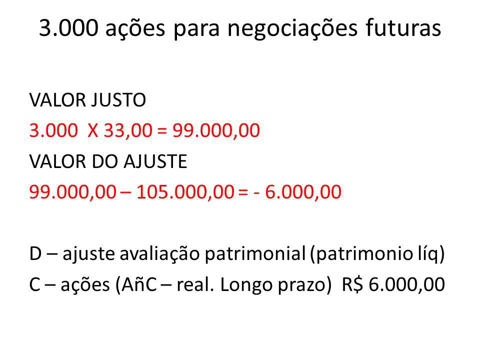 3.000 ações para negociações futuras VALOR JUSTO 3.000 X 33,00 = 99.000,00 VALOR DO AJUSTE 99.000,00 – 105.000,00 = - 6.000,00 D – ajuste avaliação pa
