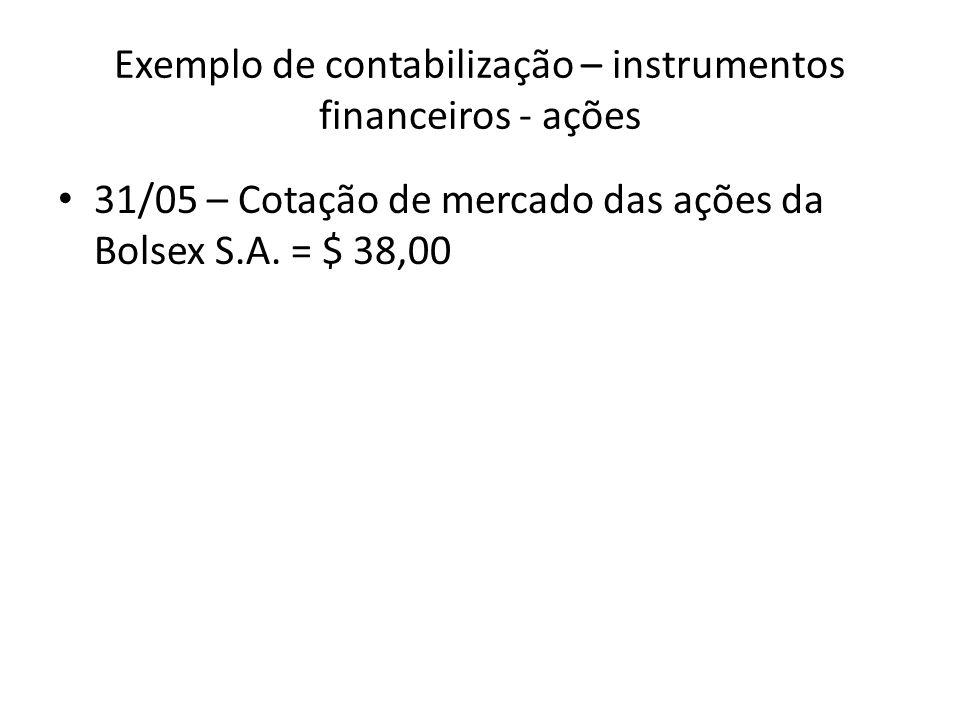 Exemplo de contabilização – instrumentos financeiros - ações 31/05 – Cotação de mercado das ações da Bolsex S.A. = $ 38,00