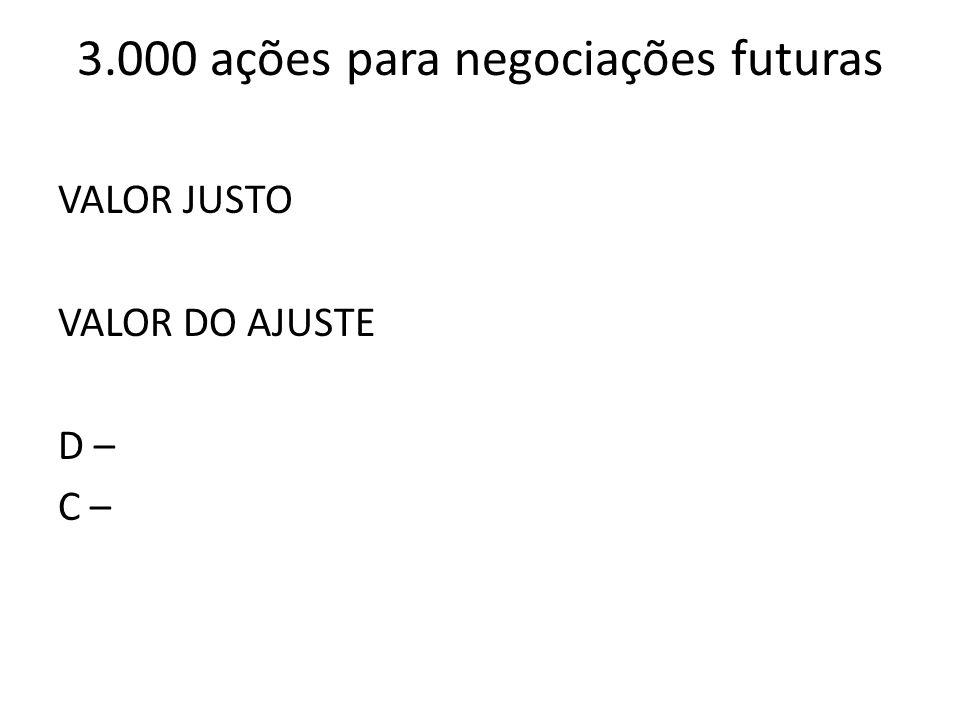 3.000 ações para negociações futuras VALOR JUSTO VALOR DO AJUSTE D – C –