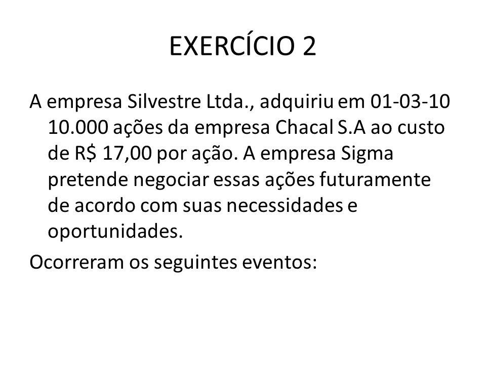 EXERCÍCIO 2 A empresa Silvestre Ltda., adquiriu em 01-03-10 10.000 ações da empresa Chacal S.A ao custo de R$ 17,00 por ação. A empresa Sigma pretende