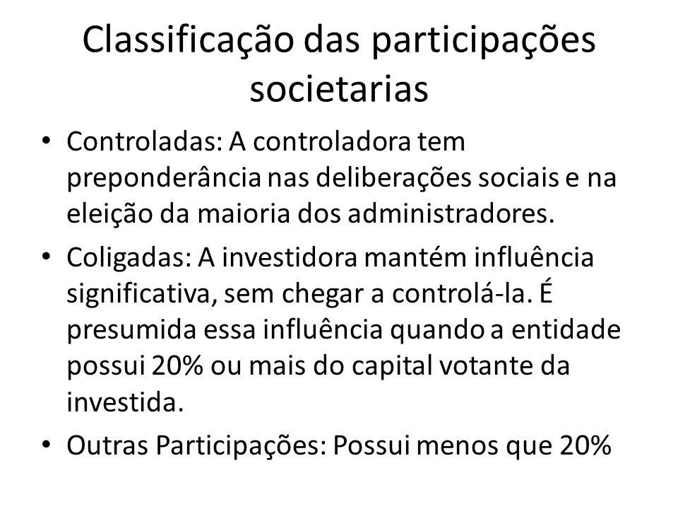 Classificação das participações societarias Controladas: A controladora tem preponderância nas deliberações sociais e na eleição da maioria dos admini