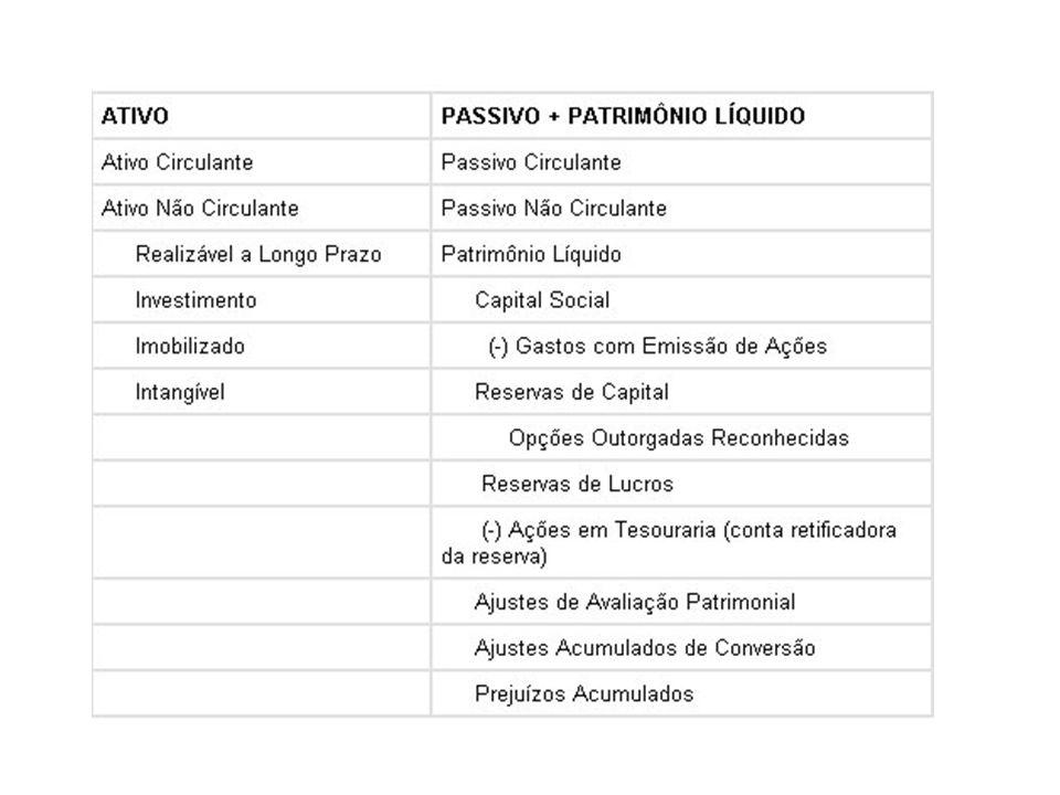 Exemplo de contabilização – instrumentos financeiros - ações Aquisição de 10.000 ações da Bolsex S.A.