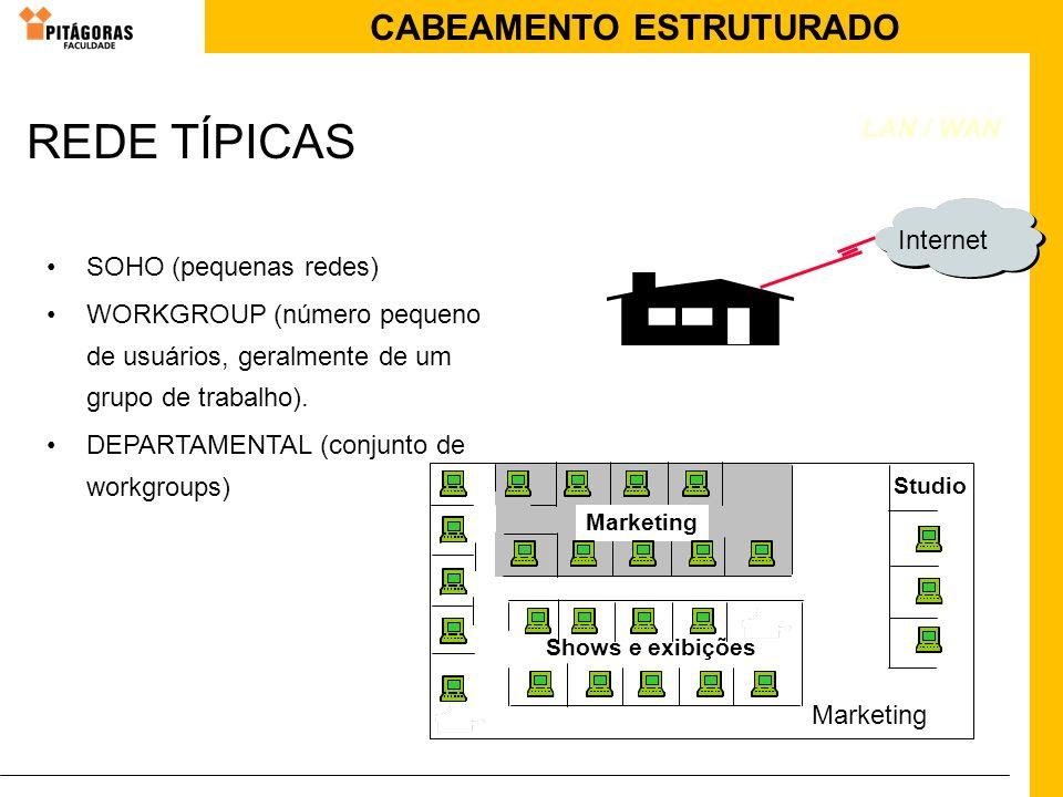 CABEAMENTO ESTRUTURADO REDE TÍPICAS Internet SOHO (pequenas redes) WORKGROUP (número pequeno de usuários, geralmente de um grupo de trabalho). DEPARTA