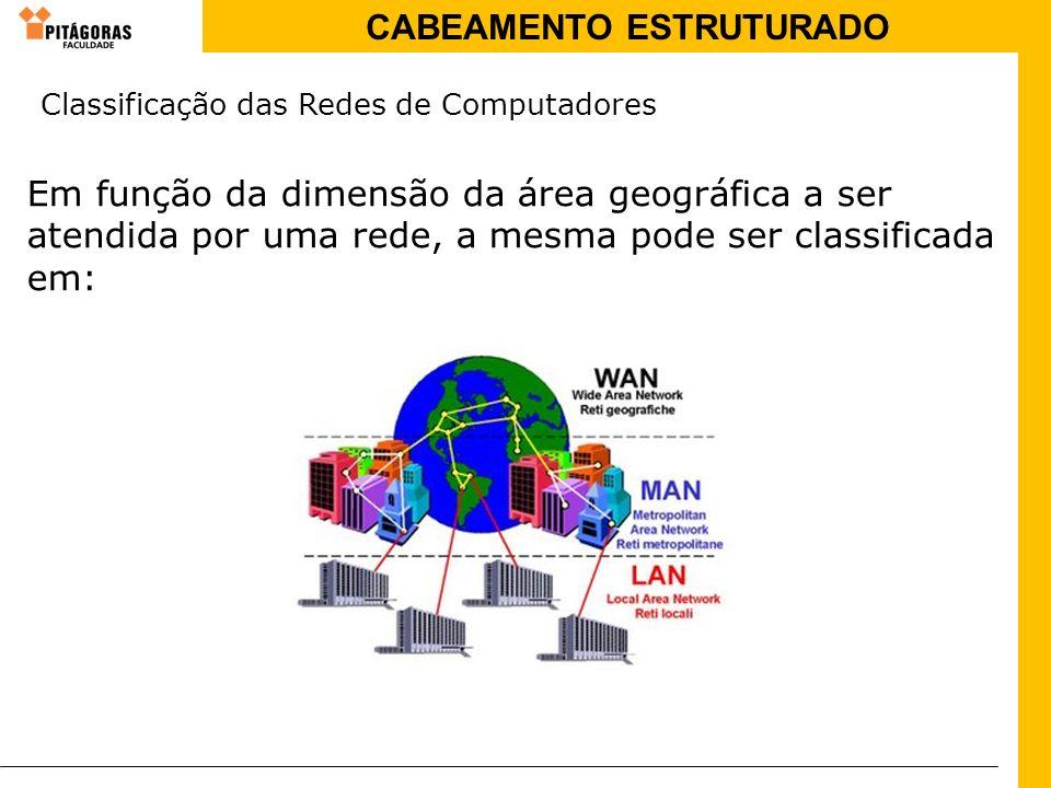 CABEAMENTO ESTRUTURADO Em função da dimensão da área geográfica a ser atendida por uma rede, a mesma pode ser classificada em: Classificação das Redes