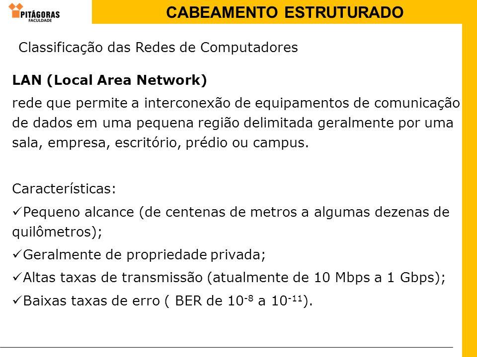 CABEAMENTO ESTRUTURADO LAN (Local Area Network) rede que permite a interconexão de equipamentos de comunicação de dados em uma pequena região delimita