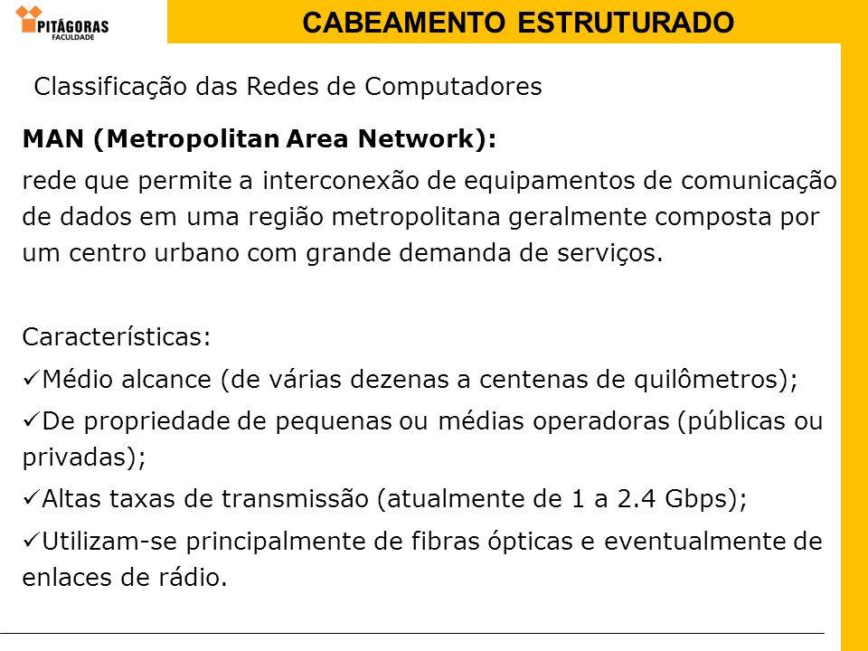 CABEAMENTO ESTRUTURADO MAN (Metropolitan Area Network): rede que permite a interconexão de equipamentos de comunicação de dados em uma região metropol
