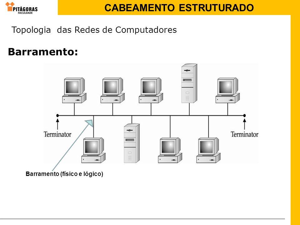 CABEAMENTO ESTRUTURADO Barramento: Barramento (físico e lógico) Topologia das Redes de Computadores