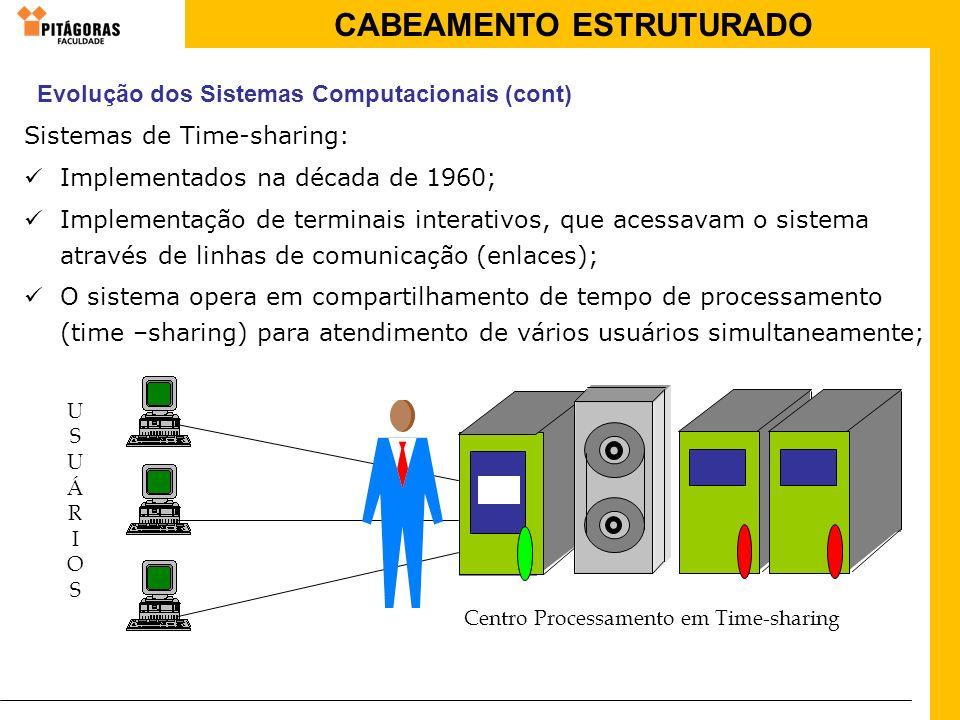 CABEAMENTO ESTRUTURADO Sistemas de Time-sharing: Implementados na década de 1960; Implementação de terminais interativos, que acessavam o sistema atra