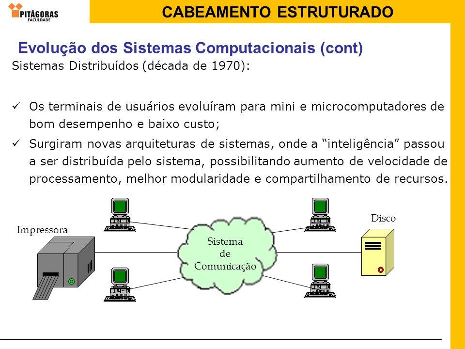 CABEAMENTO ESTRUTURADO Sistemas Distribuídos (década de 1970): Os terminais de usuários evoluíram para mini e microcomputadores de bom desempenho e ba