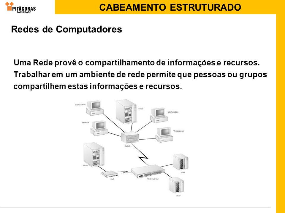 CABEAMENTO ESTRUTURADO Uma Rede provê o compartilhamento de informações e recursos. Trabalhar em um ambiente de rede permite que pessoas ou grupos com