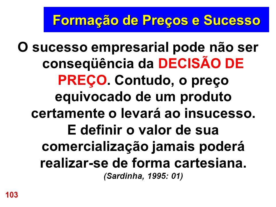 103 Formação de Preços e Sucesso O sucesso empresarial pode não ser conseqüência da DECISÃO DE PREÇO. Contudo, o preço equivocado de um produto certam
