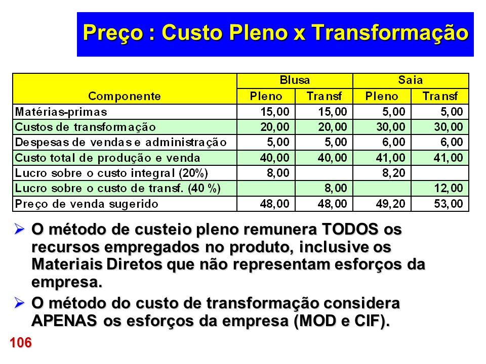 106 Preço : Custo Pleno x Transformação O método de custeio pleno remunera TODOS os recursos empregados no produto, inclusive os Materiais Diretos que