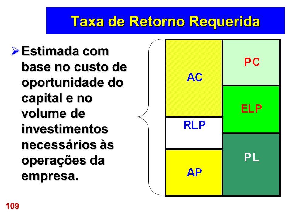 109 Taxa de Retorno Requerida Estimada com base no custo de oportunidade do capital e no volume de investimentos necessários às operações da empresa.