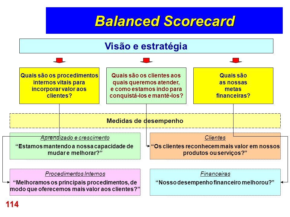 114 Medidas de desempenho Visão e estratégia Quais são as nossas metas financeiras? Quais são os procedimentos internos vitais para incorporar valor a