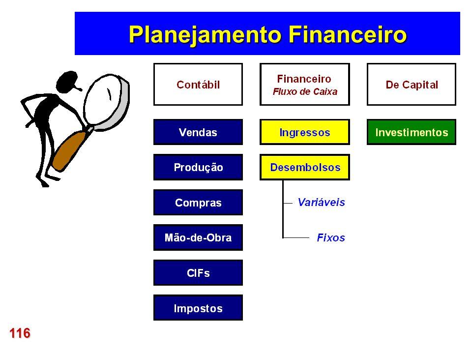116 Planejamento Financeiro