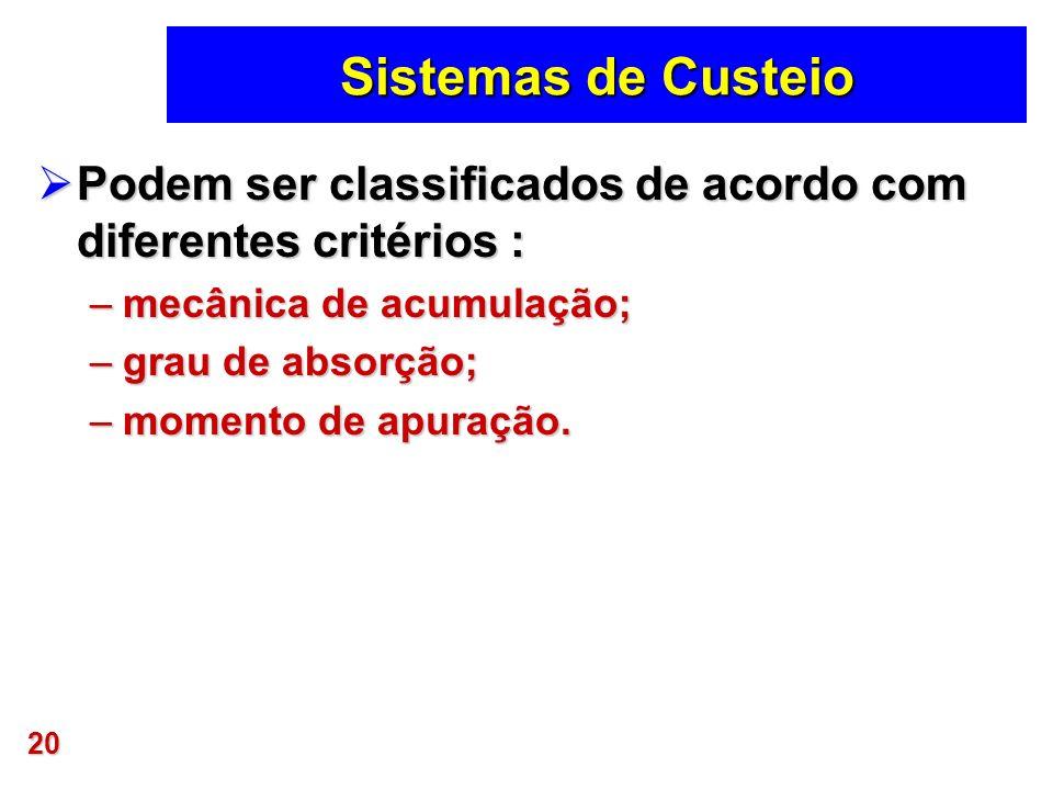 20 Sistemas de Custeio Podem ser classificados de acordo com diferentes critérios : Podem ser classificados de acordo com diferentes critérios : –mecâ