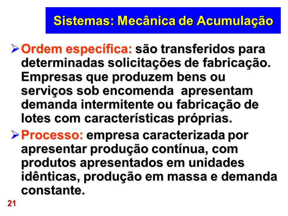 21 Sistemas: Mecânica de Acumulação Ordem específica: são transferidos para determinadas solicitações de fabricação. Empresas que produzem bens ou ser