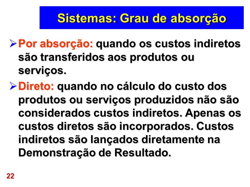 22 Sistemas: Grau de absorção Por absorção: quando os custos indiretos são transferidos aos produtos ou serviços. Por absorção: quando os custos indir