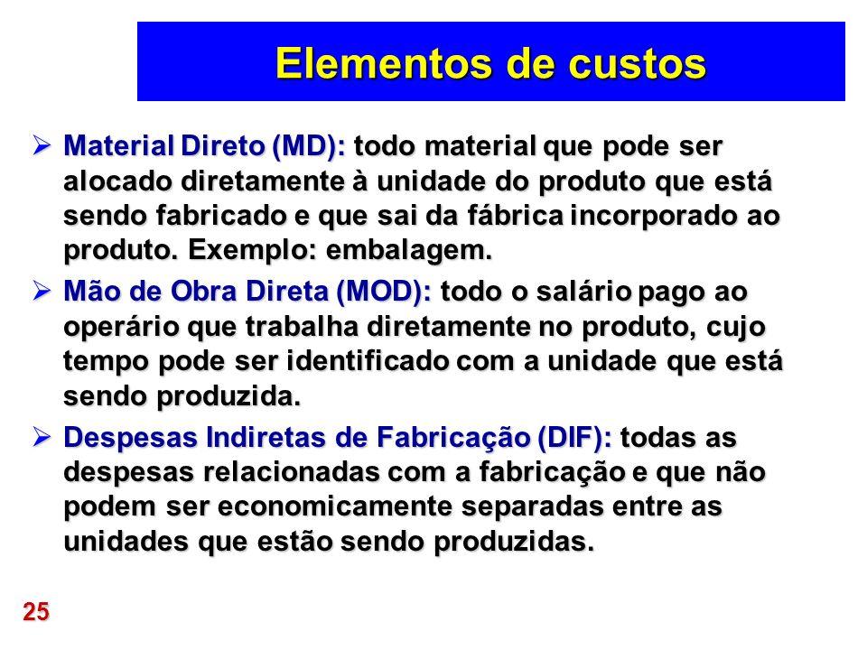 25 Elementos de custos Material Direto (MD): todo material que pode ser alocado diretamente à unidade do produto que está sendo fabricado e que sai da